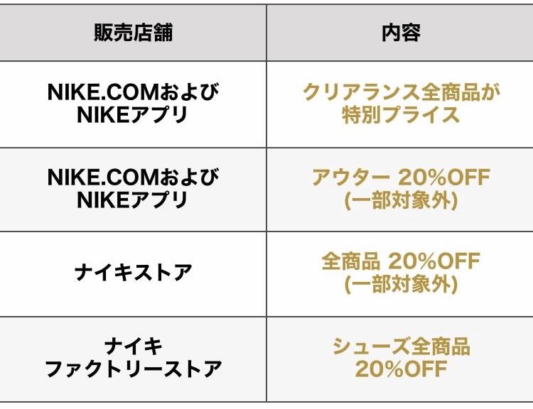NIKE BLACK FRIDAY SALE(ナイキ ブラック フライデー セール)内容