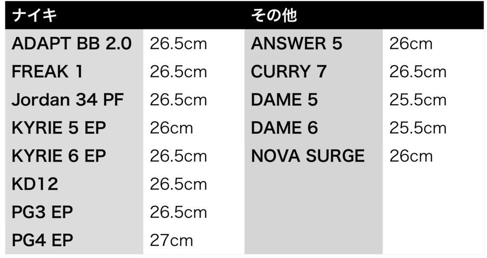 adidas-dame-6-ruthless-size-choice