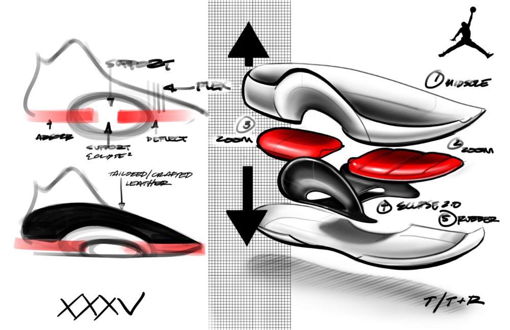 エア ジョーダン35のクッション構成を説明するコンセプト画像
